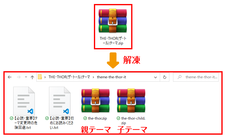 4-the-thorファイル解凍