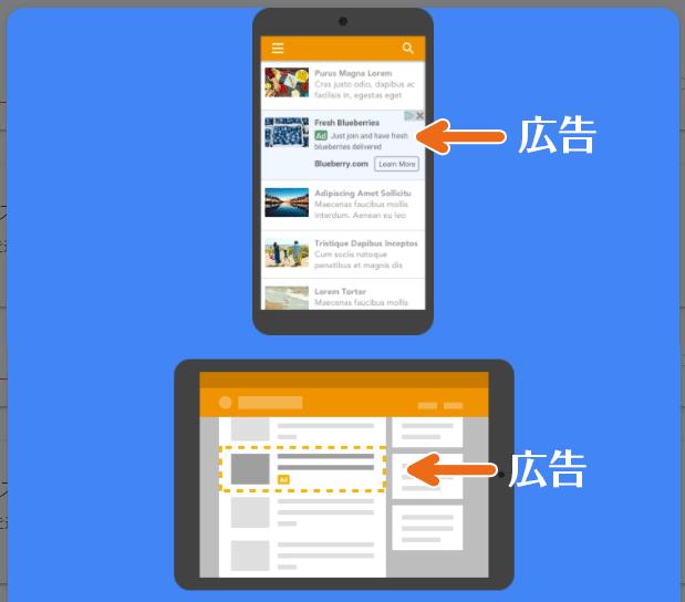 3-3-「広告ユニットごと」-インフィード広告