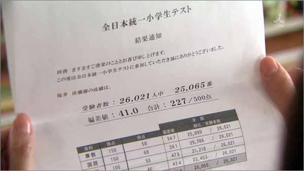 全日本統一小学生テストの結果